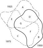 Bendix et al IDH Figure 3
